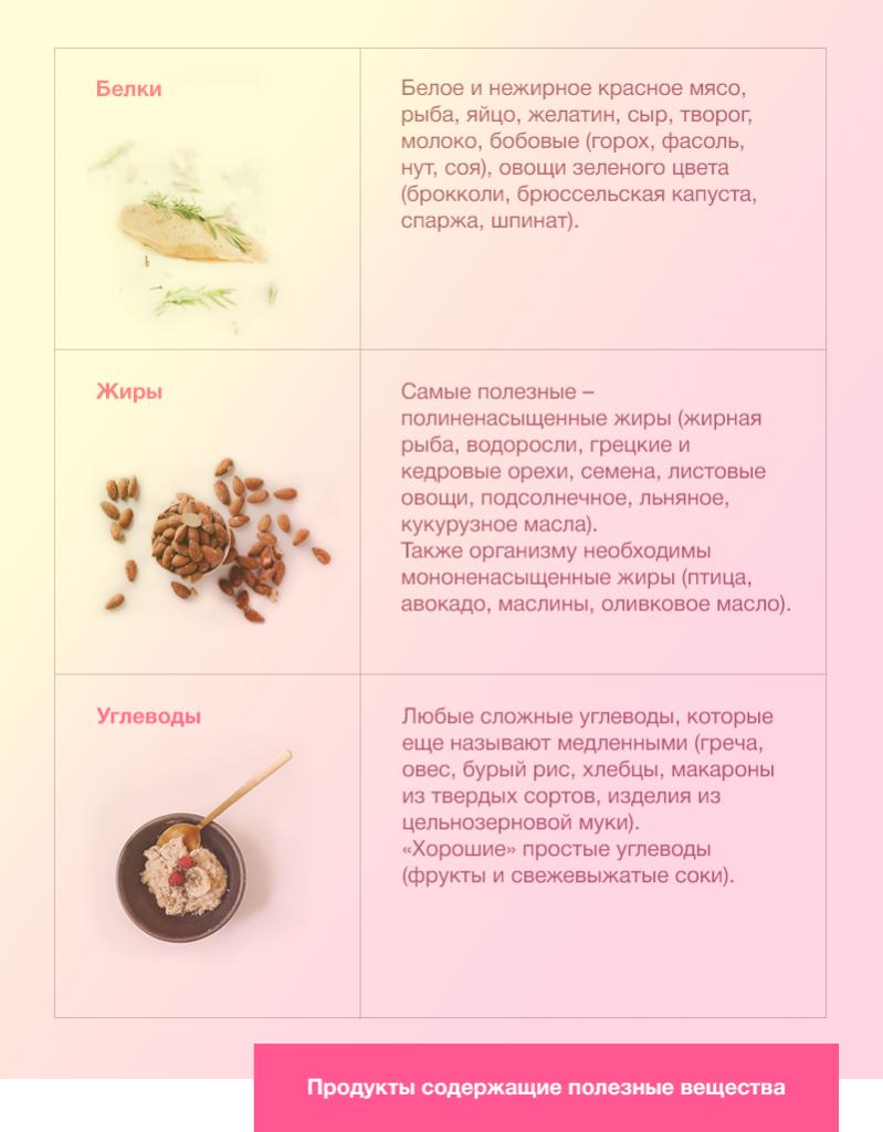 Продукты, содержащие полезные вещества